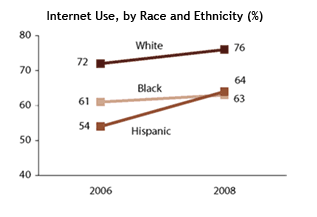 Latino Ad Networks Multiply: What's The Difference?