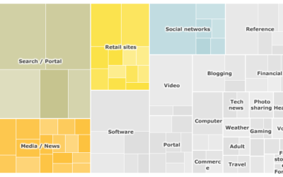 Visualizing Opportunity on the Web with Maps