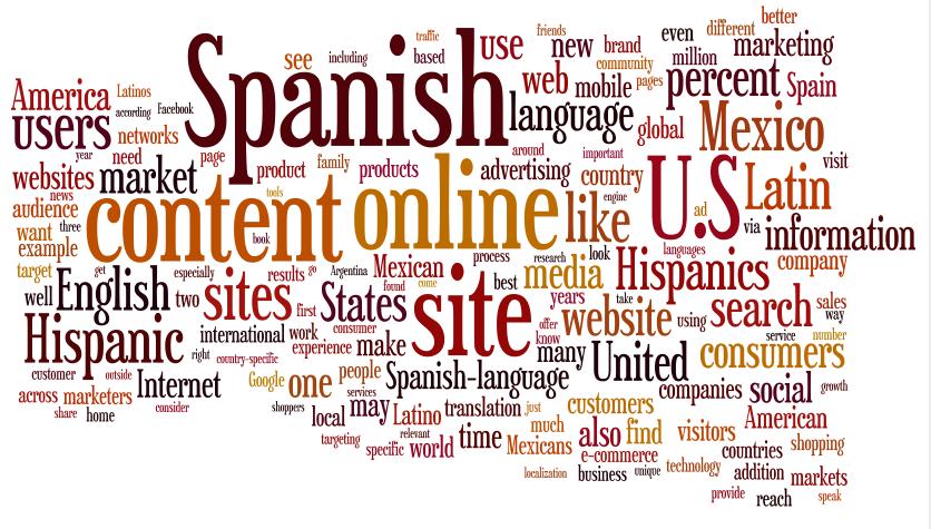 Latino Link Word Cloud