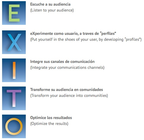 E-X-I-T-O